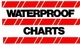 Waterproof Charts
