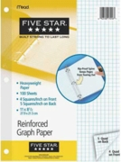 MEAD® 17016 GRAPH PAPER PACK