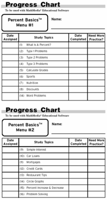 Progress Charts available for each program