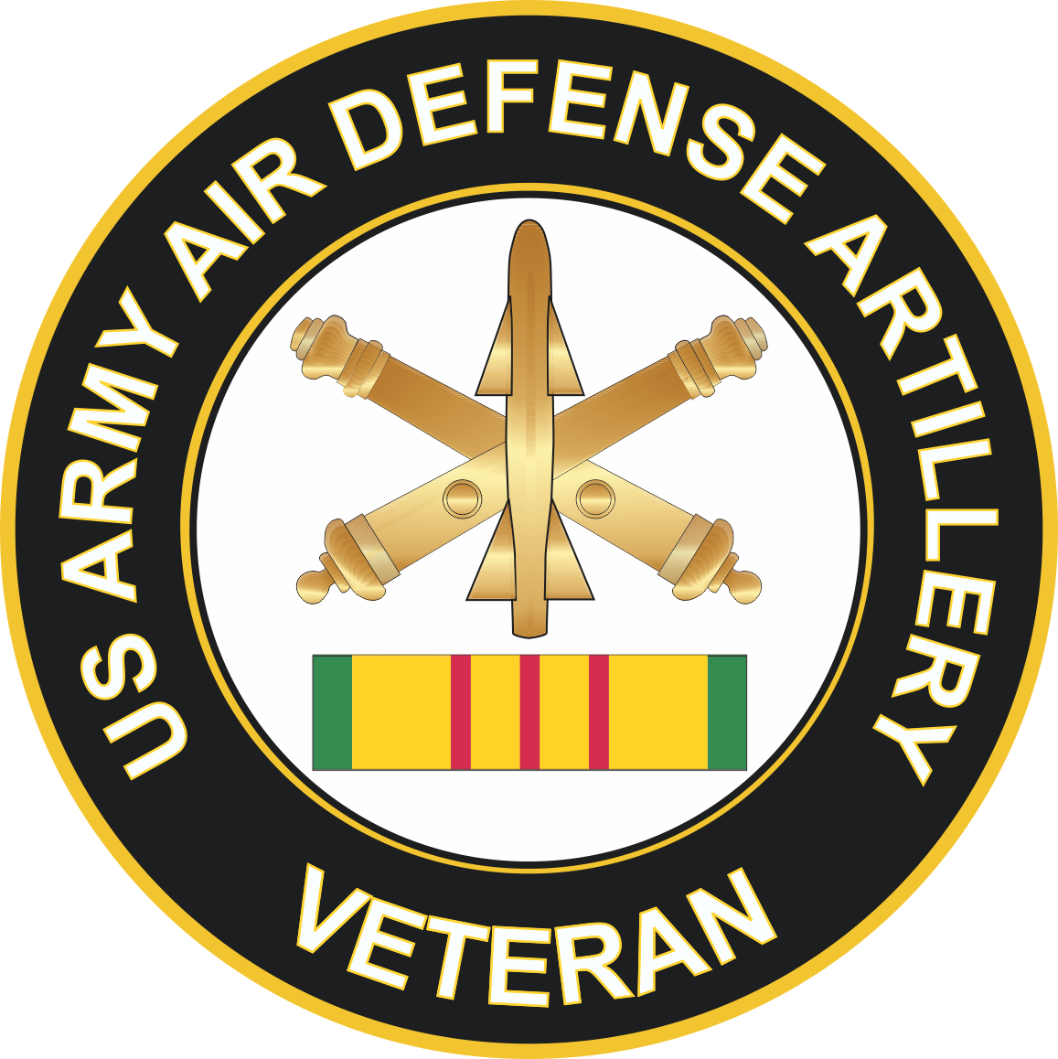 air defense artillery in vietnam Field artillery in vietnam by david powell authors note: although there are many  members of this unit which owe their lives to the men of the 4/60th air defense.
