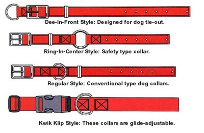 Dog Collars Information