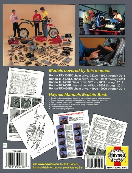 Honda TRX300, 400EX, 450R, 450ER Repair Manual 1993-2014 on yfz450r wiring diagram, atv wiring diagram, xr250r wiring diagram, 300ex wiring diagram, crf450r wiring diagram, 250x wiring diagram, banshee wiring diagram, crf230l wiring diagram, 400ex wiring diagram, trx250r wiring diagram, rebel wiring diagram, blaster wiring diagram, predator 500 wiring diagram, trx300 wiring diagram, honda wiring diagram, raptor wiring diagram, z400 wiring diagram, foreman wiring diagram, crf250r wiring diagram, kawasaki wiring diagram,