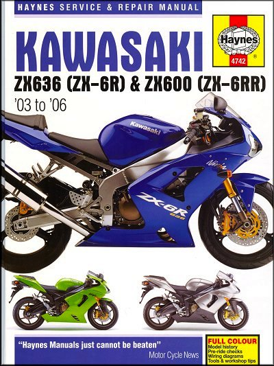 Kawasaki Ninja ZX636, ZX-6R, ZX600, ZX-6RR Repair Manual 2003-2006