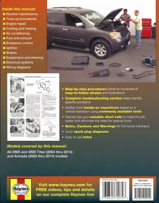 Remarkable nissan armada ke controller wiring contemporary best sophisticated nissan armada 2014 wiring diagram photos best sciox Choice Image