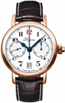 LONGINES WATCHES FOR MEN