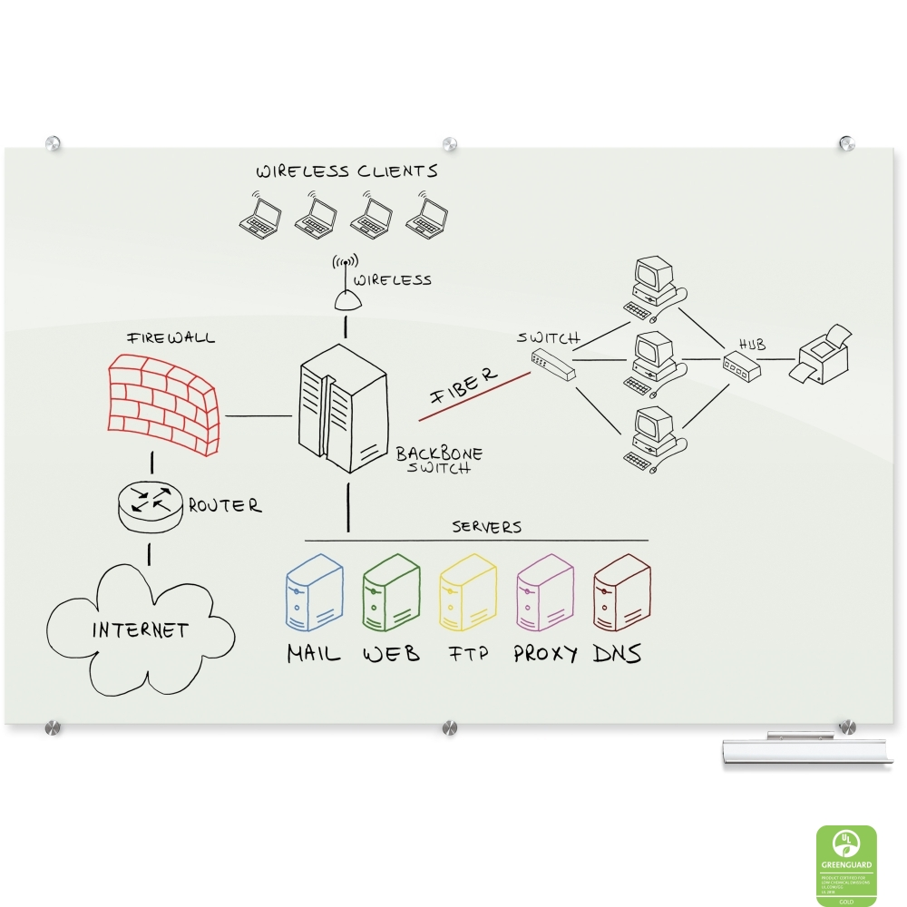 magnetic glass dry erase boards