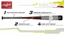 Rawlings Velo Technology Detail
