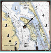 Nautical Chart Collection