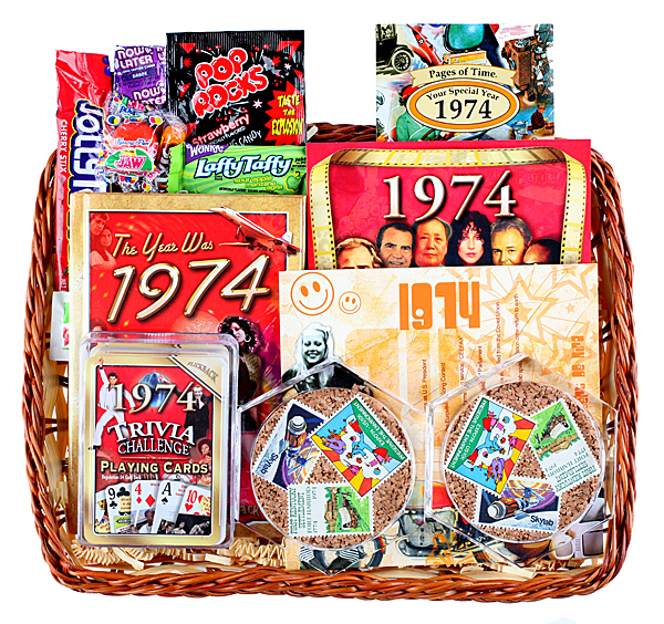 40th Birthday Gag Gift Basket Ideas Th Jokes Images