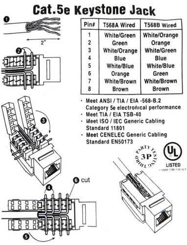 Wiring Diagram Cat5 Wall Jack : Cat e tool less keystone jack tooless rj