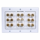 8.2 Surround Sound Distribution 3-Gang Wall Plate