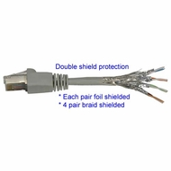 Cat6A Shielded 500MHz SSTP Ethernet Network Cables - Ships from California