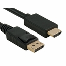 DisplayPort to HDMI Cables