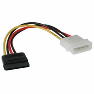 SATA Power Cables and Adapters