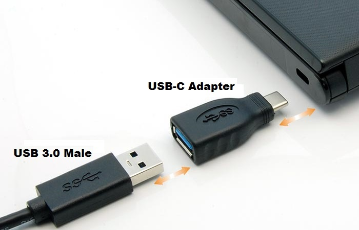 USB Type C Male to USB 3 0 Type A Female Adapter