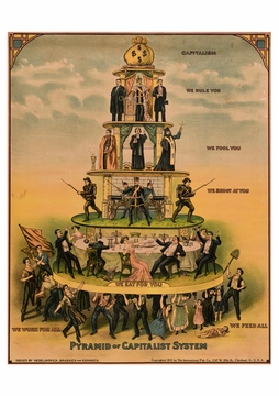 Pyramid of Capitalist System Postcard