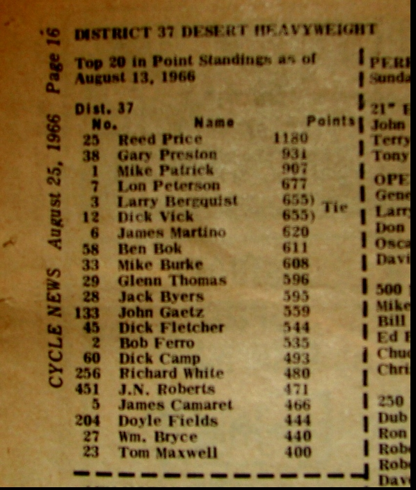 HVY WEIGHT POINTS 1966