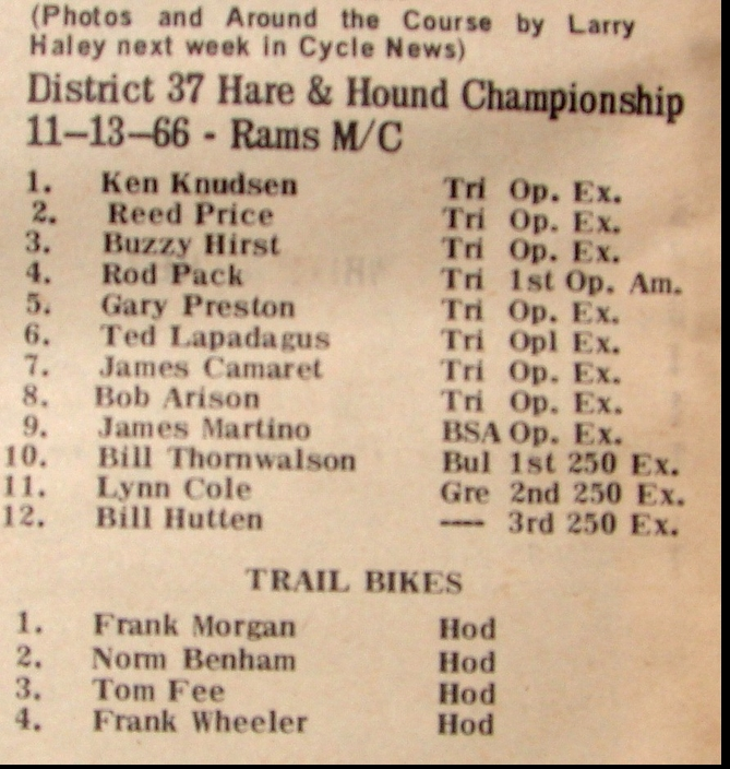 RAMS 1966 RESULTS