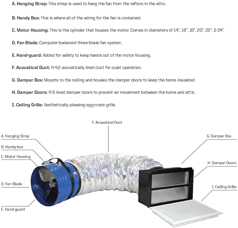 Quietcool Whole House Fan Wiring Diagram - Somurich.com