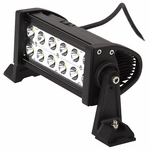 High Intensity LED Lamps