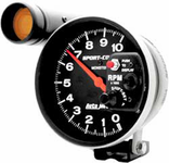 Gauges and Meters