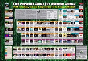 Periodic Table for Science Geeks