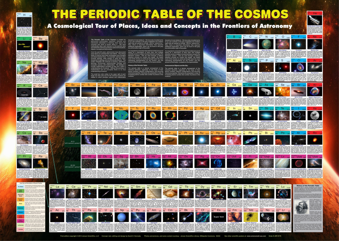 the periodic table of the cosmos poster - Periodic Table Of Elements Gifts