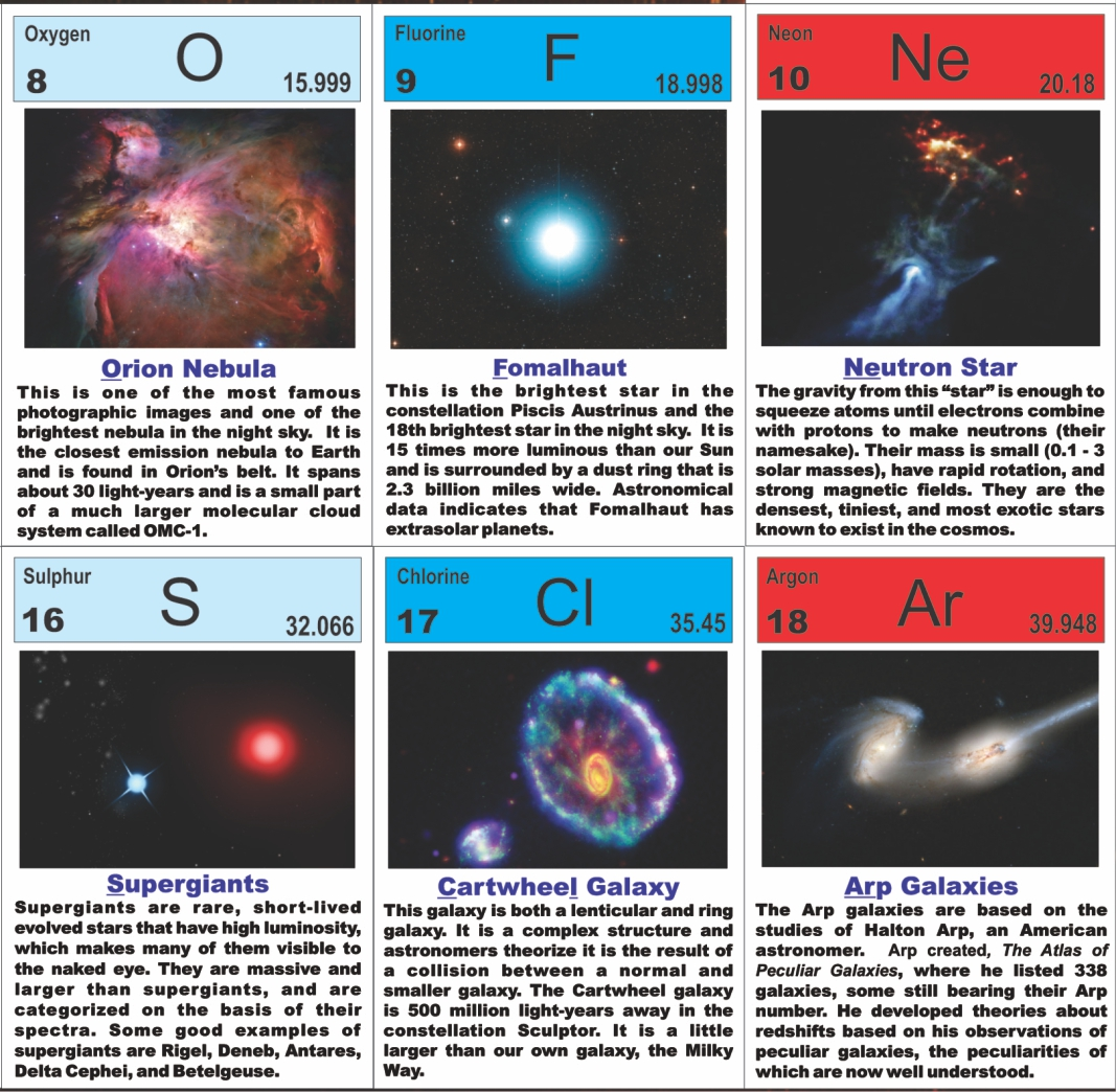 Periodic table of the cosmos poster the periodic table of the cosmos poster gamestrikefo Choice Image