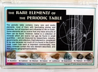 The Rare Elements of the Periodic Table