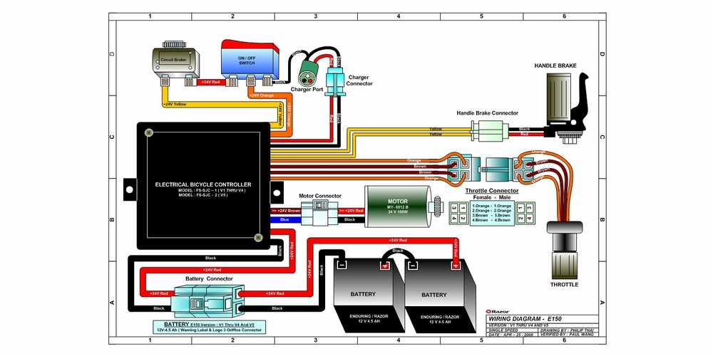 razor electric scooter controller wiring diagram 1000 watt scooter controller wiring diagram