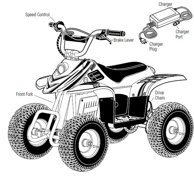 razor kids electric dirt quad