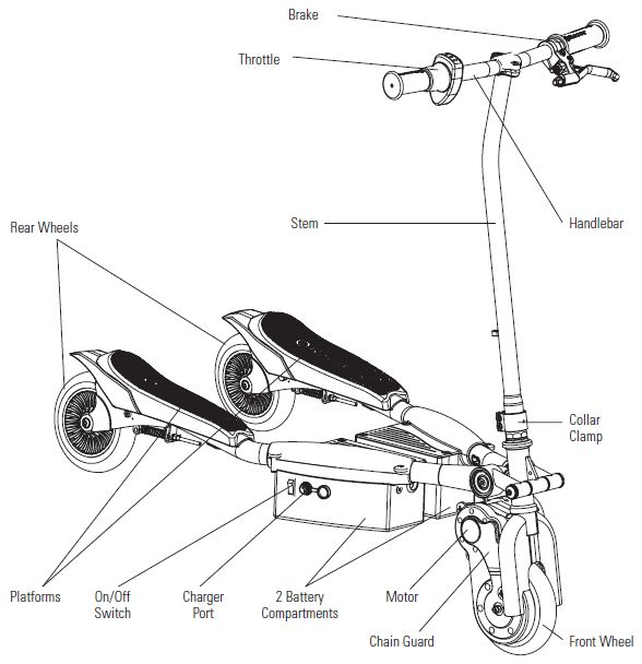 razor trikke e2 carving electric scooter