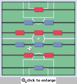 Tabletop Games: Foosball 12 x 12 Paper