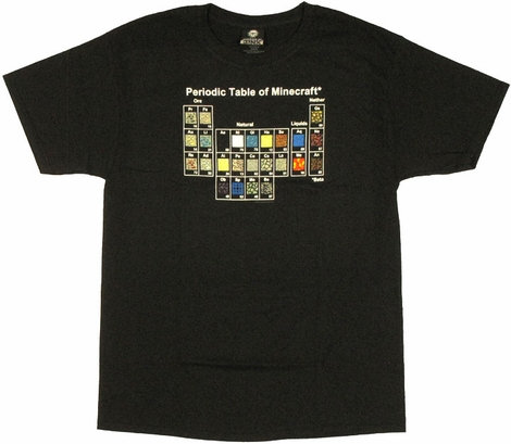 Chemistry used to be hard then we played minecraft minecraft minecraft periodic table t shirt urtaz Image collections