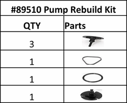 Pump Rebuild Kit for IPSPro Chemical Sprayers,IPSPro,Parts