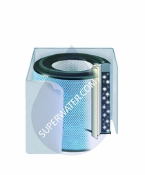 FR410 Pet Machine Replacement Filter