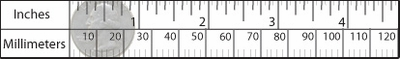 Conversion Ruler Millimeter to Inches