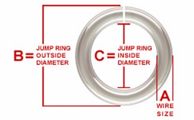 "Jump Rings  5mm 25 Pieces OPEN ""CLICK AND LOCK"" Sterling Silver<BR>A= 20.5 gauge = 0.76mm<BR>B= 0.200"" = 5.0mm<BR>C= 3.5mm"