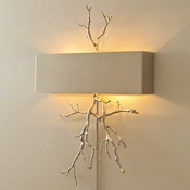 Global Views Twig Electrified Wall Sconce-Nickel