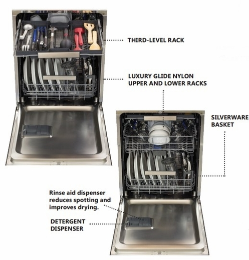 HCTTDWBLK Heartland Dishwasher with Fully Integrated Controls and Stainless Steel Tub - Black