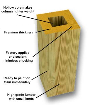 Yellawood pressure treated porch posts for 10 foot porch columns