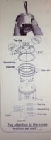 Piston Ring Placement Order on Piston