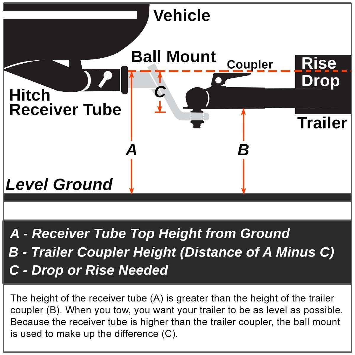 h3 trailer wiring wiring diagram today 4-Way Motion Switch Wiring Examples hummer h3 trailer wiring data wiring diagram today avalanche trailer wiring h3 trailer wiring