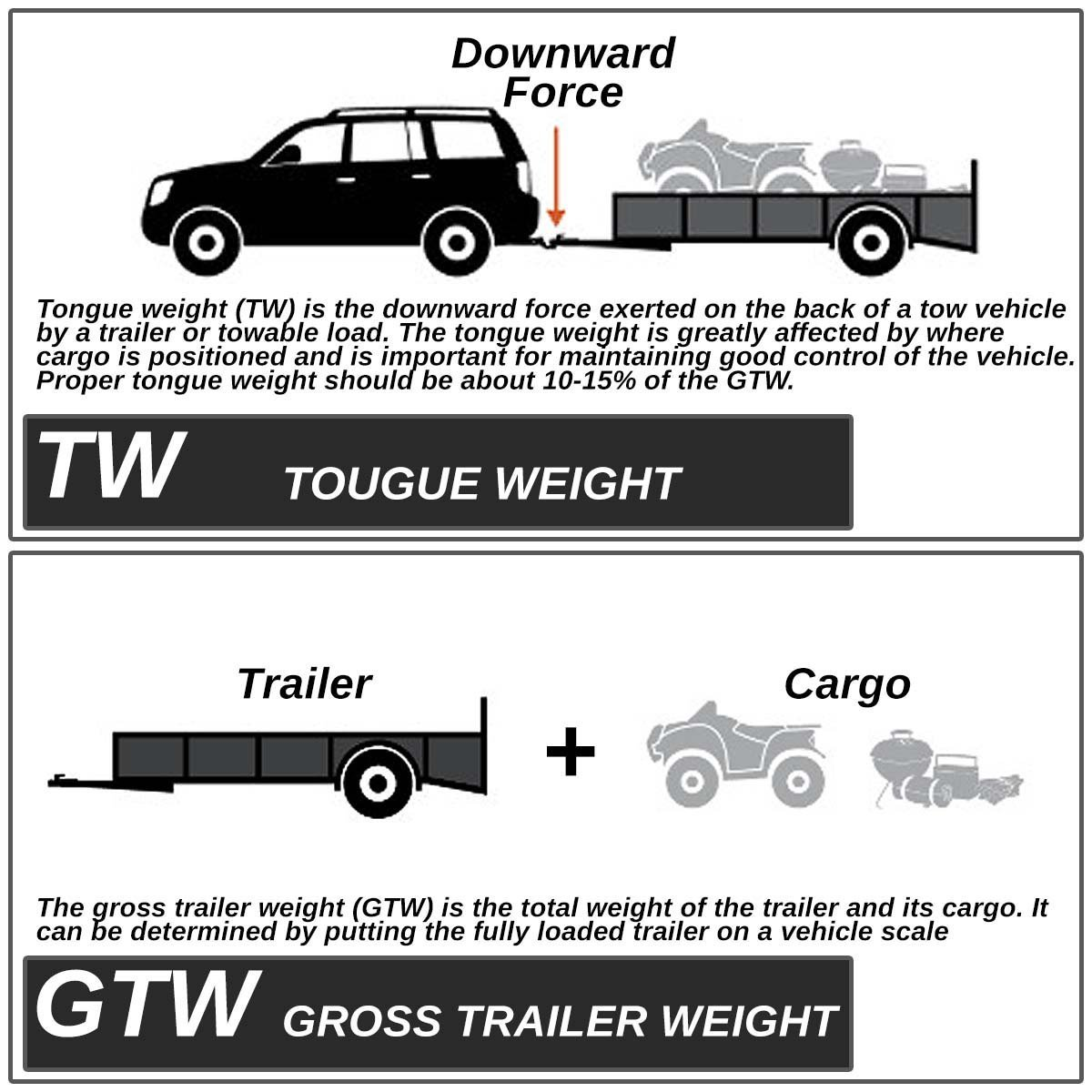 95 04 toyota tacoma class iii trailer hitch receiver rear tow kit