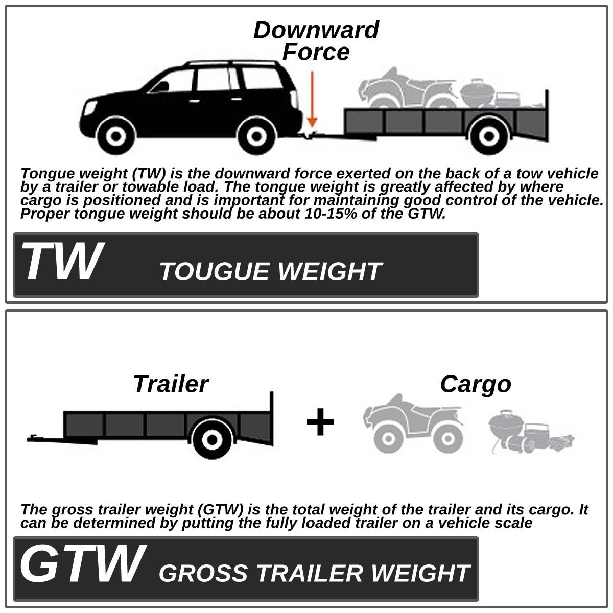 Chrysler 200: Trailer Towing Weights (Maximum Trailer Weight Ratings)