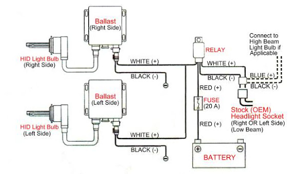 Wiring Diagram For Hid Lights : Universal hid conversion kit single beam relay resistor
