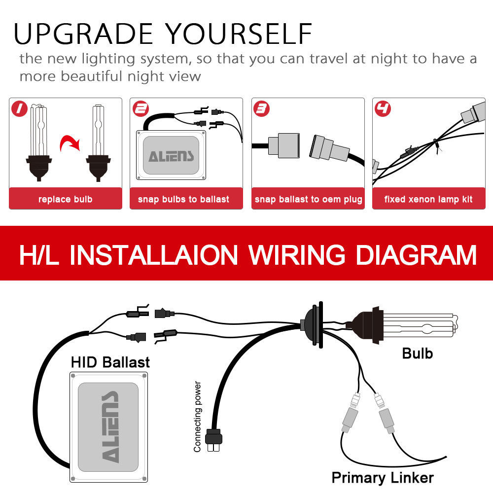 Slimline Ballast Wiring Diagram: Xenon HID High Intensity Discharged Conversion Kit