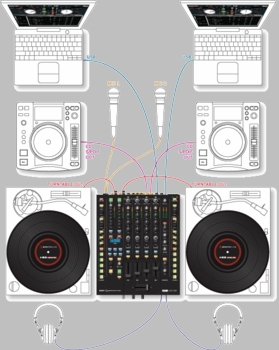 Rane Sixty Eight DJ Mixer Supports 4 Decks and 2 Laptops - IN STOCK NOW...