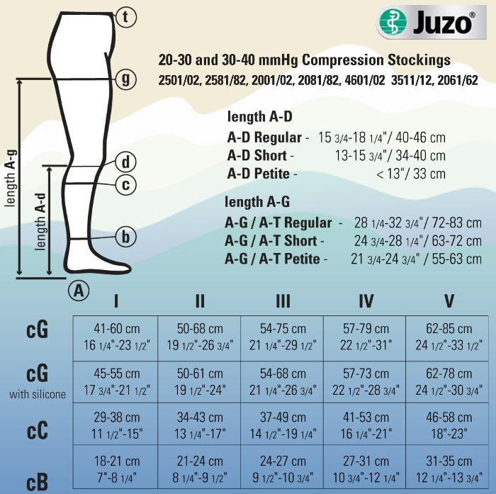 dc6fc0531d Juzo Dynamic Knee High Compression Socks with Silicone Band, 3511AD  (20-30mmHg)