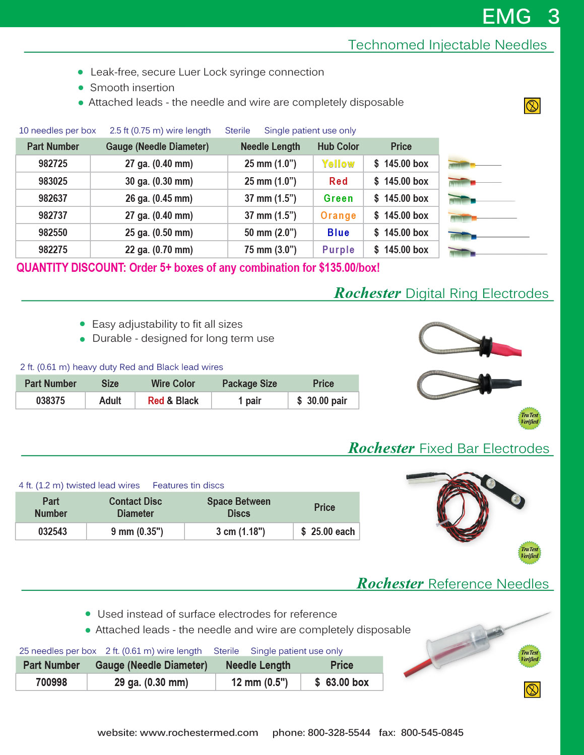 Famous 12 Gauge Wire Size Picture Collection - Electrical System ...